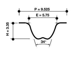 Dayco Timing Belt 94719 fits Mg MG ZS MG ZS 180