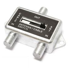 Selector de cable de antena TV/SAT y CABLE