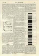1914 Section Through Cascade Coalfield Western Canada Wireless Telegraphy 1