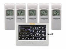 Wireless weather station with 5 sensors, 5 channels, color screen, data logger,
