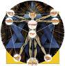 * THE KABBALAH QABBALA JEWISH MYSTICISM  * 60 RARE HISTORICAL BOOKS on CD *