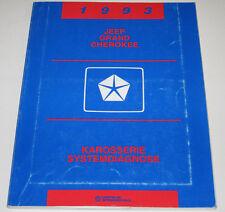 Werkstatthandbuch Chrysler Jeep Grand Cherokee Karosserie System Stand 1992!