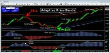 Forex Channel Trading Renko System Most Easy trading System on the Web