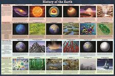HISTORY OF THE EARTH (LAMINATED) POSTER (61x91cm) GEOLOGY EDUCATIONAL CHART NEW