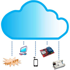 Cloud Server Personal Edition for SR-201 Network Relay