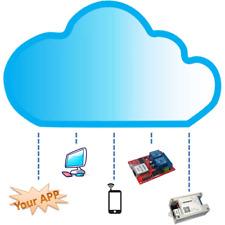 Cloud Server Enterprise Edition for SR-201 Network Relay