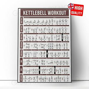 Kettlebell Exercises Workout Gym Fitness Training POSTER PRINT *LAMINATED*