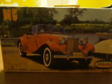 (Issue 1961) AURORA 1/32 Model Car Kit no# 511-70 ~ MG Sports Car