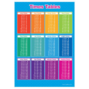 EDUCATIONAL POSTER - TIMES TABLE - BLUE