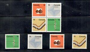 Earth Science, No: 582/5 Block + set   MNH... Value: $16............B1-JN29-0088