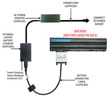 External Laptop Battery Charger for Dell Inspiron 4420 5420 5720 7420 7720 8858X