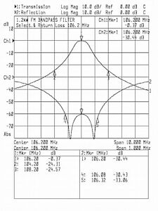 FM Broadcast Filter Band Pass - One Cavities - Wide Band from 88 to 108 Mhz 2Kw