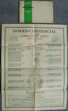 Morris Commercial C Type original Wakefield (Castrol) Lubrication Chart for 1934