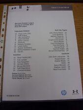 27/10/2013 Colour Teamsheet: Tottenham Hotspur v Hull City  . Thanks for viewing