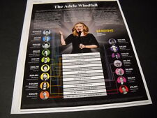 ADELE  Adele  detailed 2016 PROMO DISPLAY AD