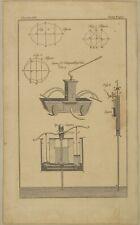 FEUERWEHR Feuerspritze wertvoller Orig Kupferstich um 1790 Wasserpumpe Spritze