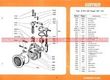 PEUGEOT BB1 , TLS 104M 104 MV : Fiche Carburateur GURTNER