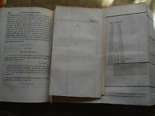 ANNALES MARITIMES ET COLONIALES,Ord.ROYALES.BAJOT.ANNEE 1833.2°partie.TOME LII