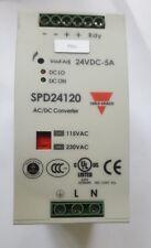CARLO GAVAZZI SPD24120 AC/DC CONVERTER (RS4.4B3)