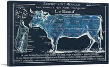 ARTCANVAS Le Boeuf Cuts of Meat Navy Blue Kitchen Poster Canvas Art Print