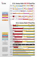 2020 Amateur Radio  VHF UHF HF Band Plan Wall Poster Ham Radio 13x19 * KE3GK