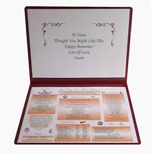 THE DAY YOU WERE BORN PERSONALISED BIRTHDAY GIFT - For any date back to 1900!