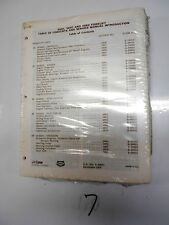 CASE Service Manual 9-66631 Construction King Fork Lift 584C 585C 586C 12/76
