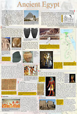 A2 laminated ANCIENT EGYPT poster educational history teaching student