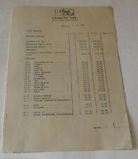 Anciens TARIFS de 1983 LA REGLE A CALCUL SINCLAIR Spectrum ZX 81 Space Intruder