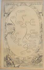 Sensenmann  Orig Blome Kupferstich 1680 GOTT Metaphysik Mond ENGEL Mythologie