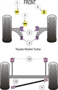 POWERFLEX ENGINE MOUNT TOYOTA STARLET TURBO EP82/91
