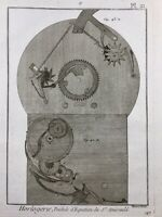 Horlogerie 1765 Pendule d'équation Amirauld Encyclopédie Diderot Watchmaking