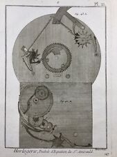 Horlogerie 1765 Pendule d'équation Amirauld Encyclopédie Diderot Watchmaking