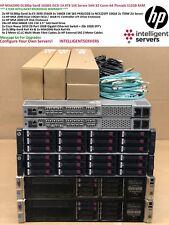 HP MSA2040 DL380p Gen8 10Gbit iSCSI 14.4TB 15K SAN 32-Core 512GB Server SAN