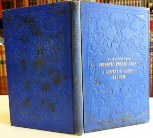 Phrenology Workbook Pseudo-Science Medical Manual 1853 old book