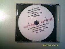 Uniden BCD325P2-AU  Scanner Data File For Victoria