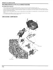 Honda X ADV Manuale Di Officina (PDF) - ITALIANO