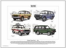 Rover Automobile Prints and Posters