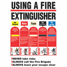 Utilizando un Extintor Seguridad Cartel 600 X 420mm
