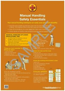 Manual Handling Poster - (A2)