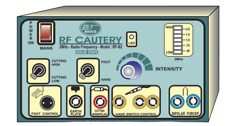 RF-CAUTERY – 2 Mhz Frequency Radio Surgical Cautery , High Frequency Model Unit