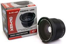 Objetivos F/1, 8 para cámaras Canon EF