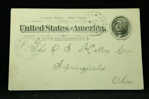 Idaho: Middle Valley 1899 Postal Card, DPO Washington Co