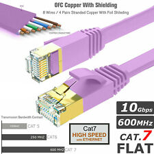 10M RJ45 Cat7 Network Ethernet Cable Gold Ultra Flat 10Gbps SSTP LAN Lead Purple