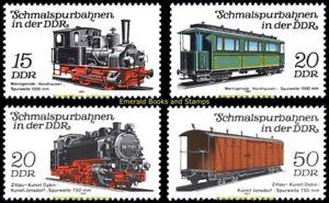 EBS East Germany DDR 1983 - Narrow Gauge Railways (III) - Michel 2792-2795 MNH**