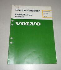Werkstatthandbuch / Konstruktion / Funktion  Volvo 340 Motor B172 - ab 1985