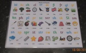 Blends and Digraphs posters All A4 size AND also available in flash cards