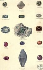 Gems Gemstones Precious Stones Rings for Jewellery Jeweller Reference Books ~CD