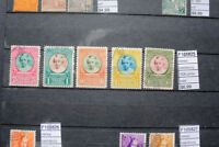LOT STAMPS LUXEMBOURG 1928 CARITAS USED (F105825)