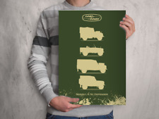POSTER - LAND ROVER EVOLUTION - (A4 A3 A2) Silhouette Series Defender
